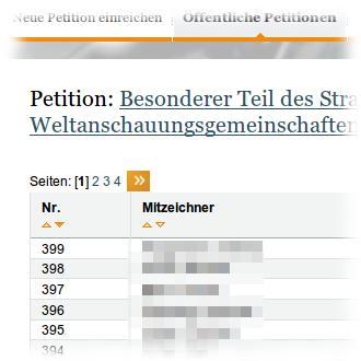 Screenshot der UnterzeichnerInnenliste.