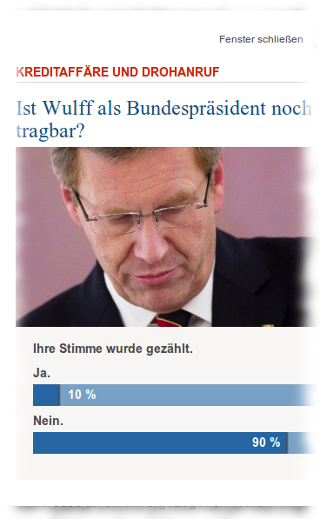 Abstimmung bei der Augsburger Allgemeinen: 90% gegen Wulff.